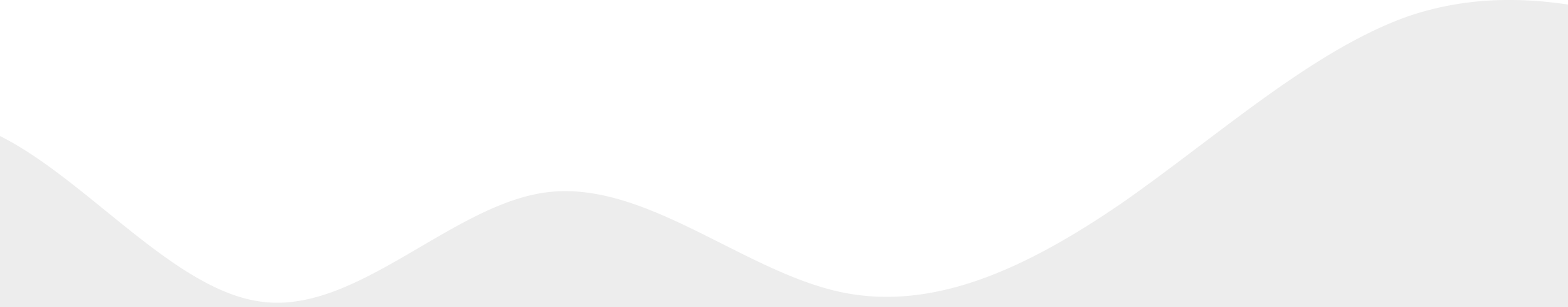 Neofair Wave Bubble